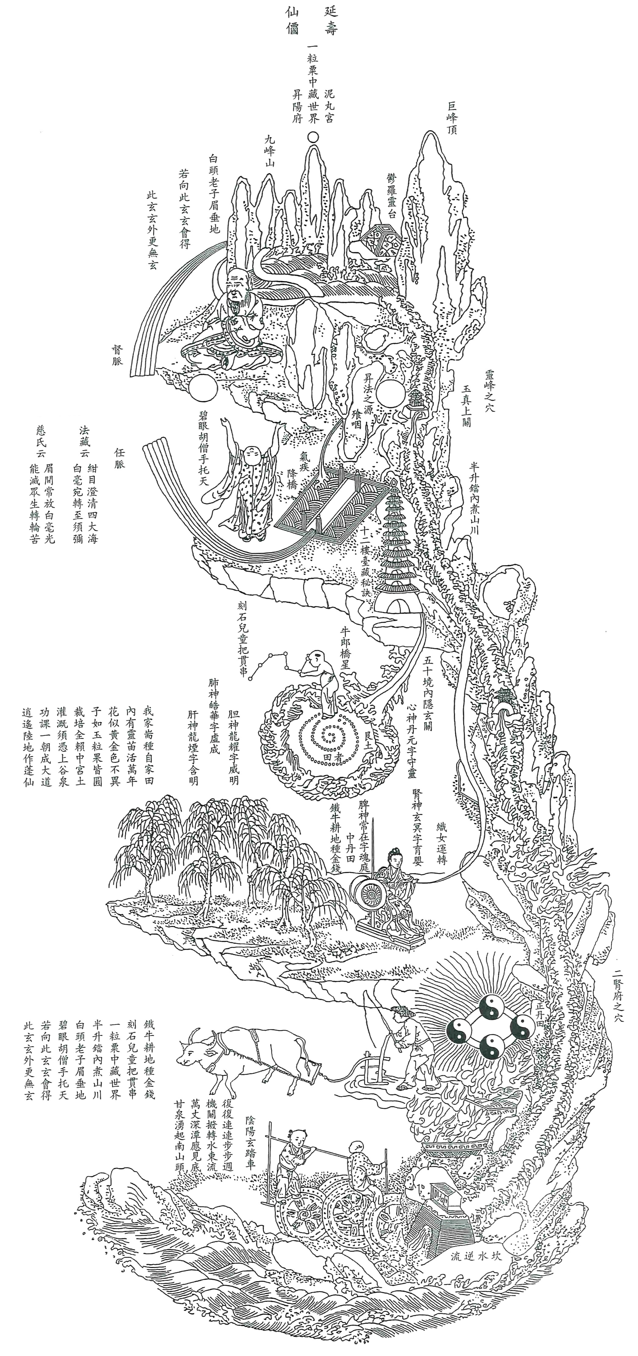 DAOIST NEI GONG EBOOK DOWNLOAD